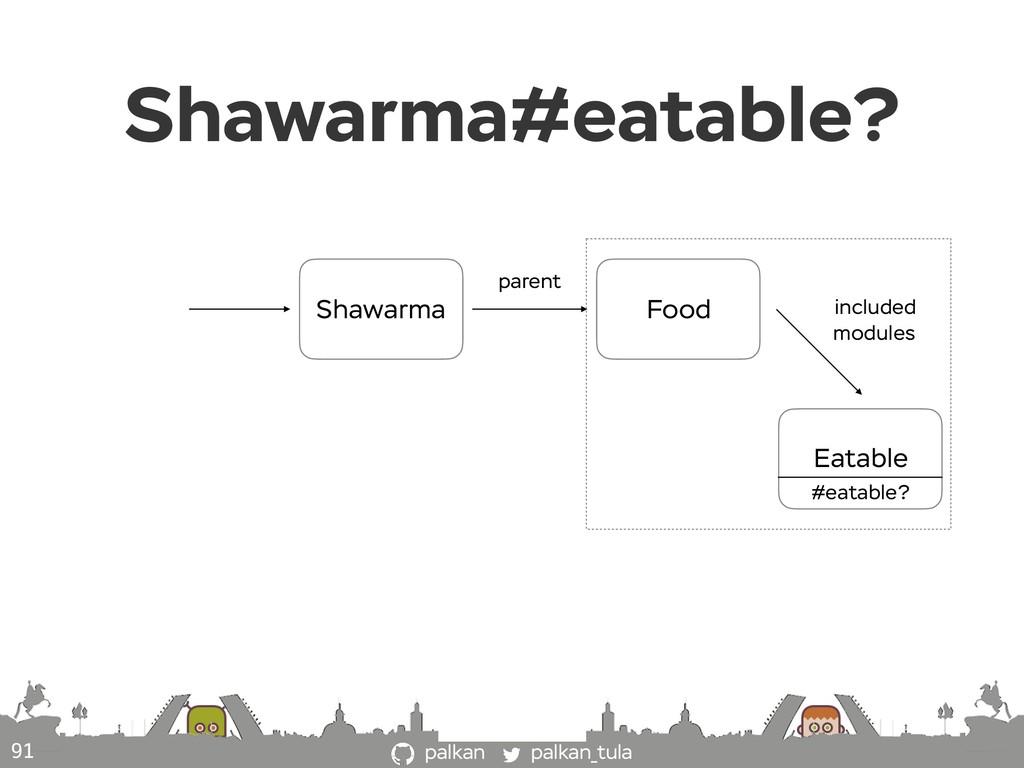 palkan_tula palkan Shawarma#eatable? 91 Shawarm...