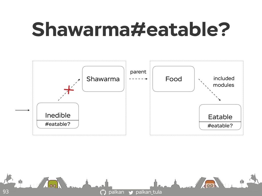 palkan_tula palkan Shawarma#eatable? 93 Shawarm...