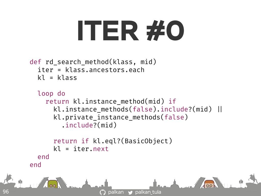 palkan_tula palkan 96 def rd_search_method(klas...