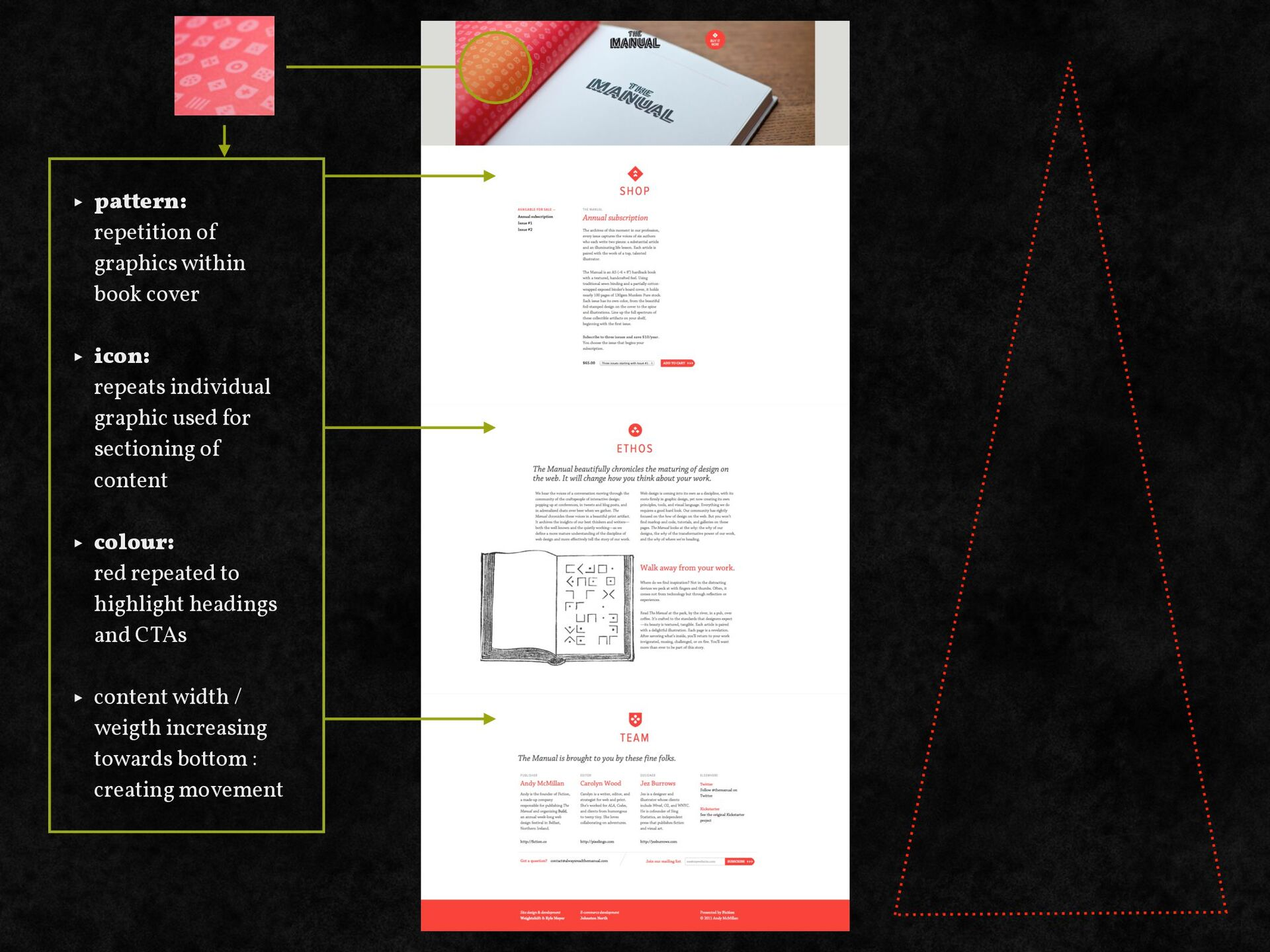 pattern: repetition of graphics within book cov...