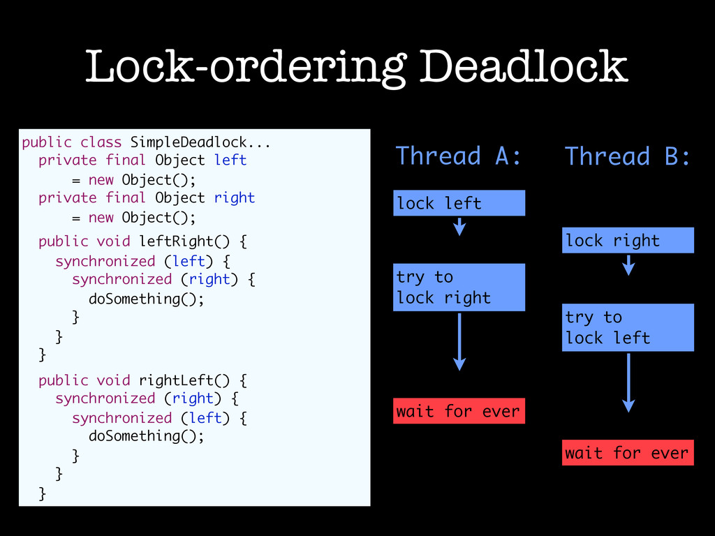 Lock-ordering Deadlock public class SimpleDeadl...