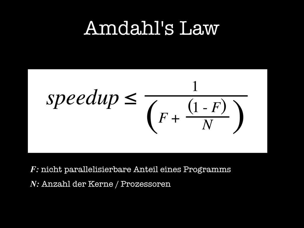Amdahl's Law F: nicht parallelisierbare Anteil ...