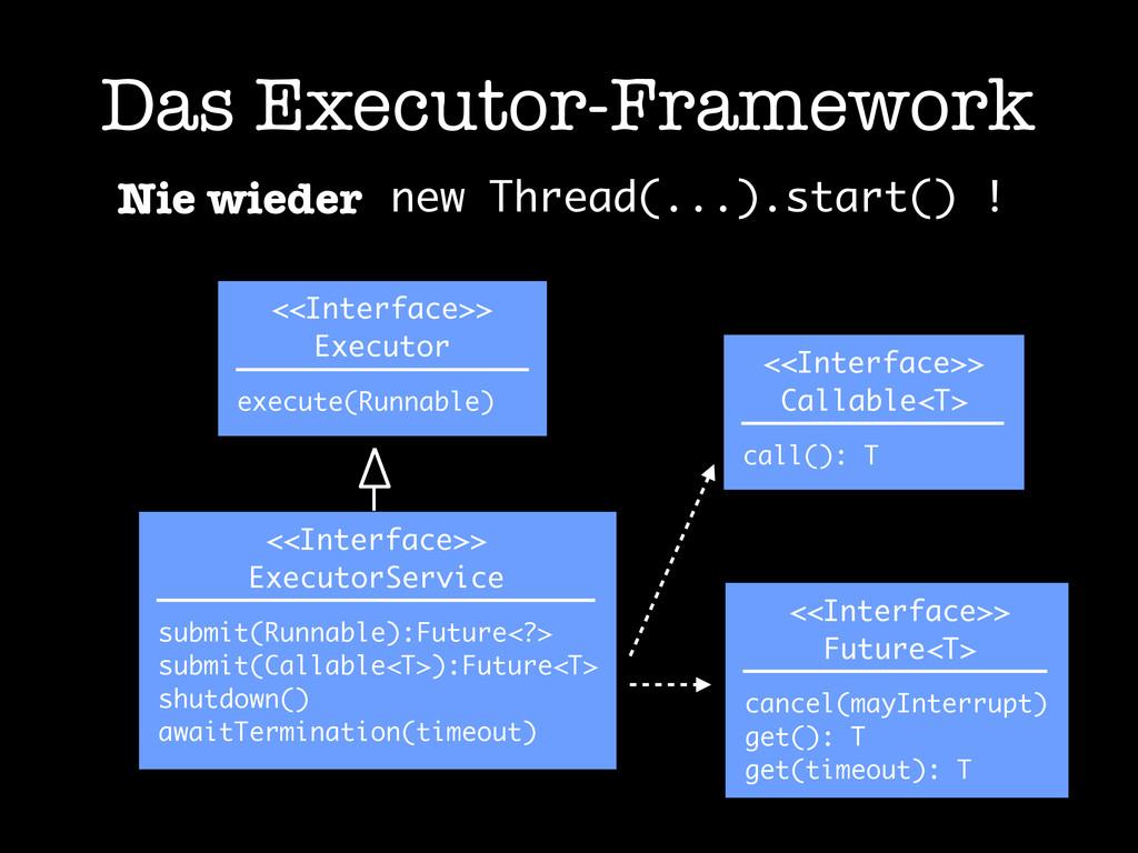 Das Executor-Framework new Thread(...).start() ...