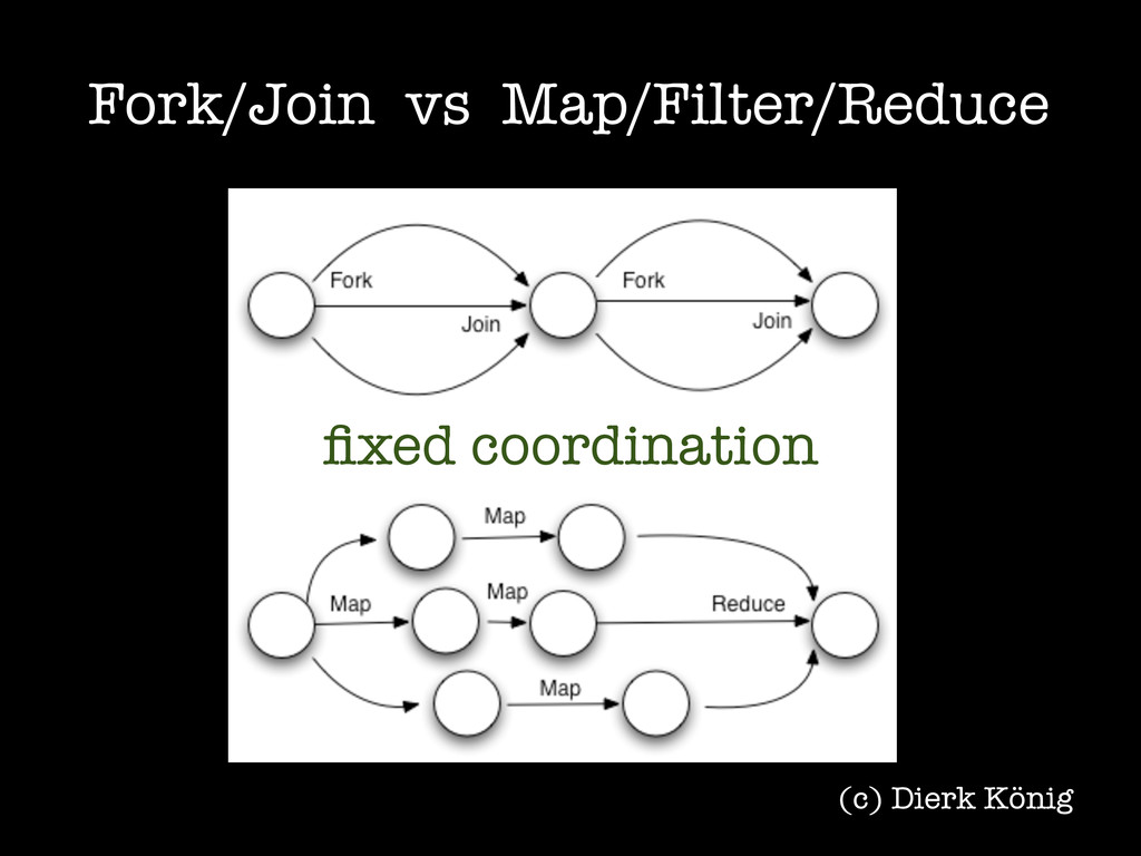 Fork/Join vs Map/Filter/Reduce ! fixed coordinat...