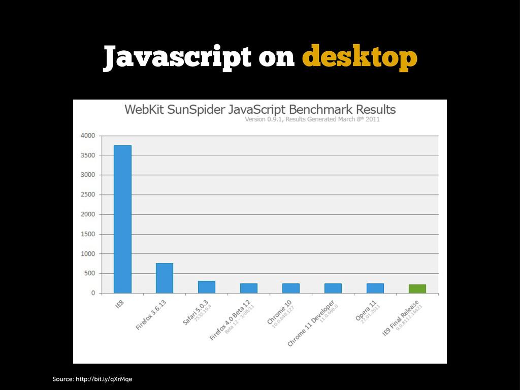 Source: http://bit.ly/qXrMqe Javascript on desk...
