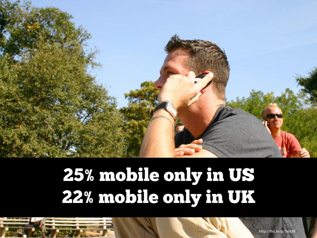 http://flic.kr/p/5ozJ6 25% mobile only in US 22%...