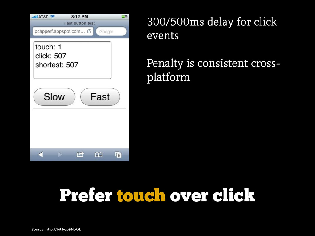 Source: http://bit.ly/p9NoOL Prefer touch over ...