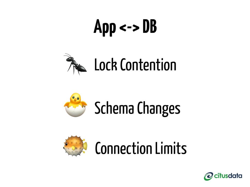 Lock Contention Schema Changes Connection Li...