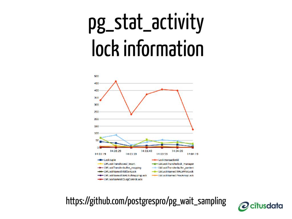 pg_stat_activity lock information https://githu...