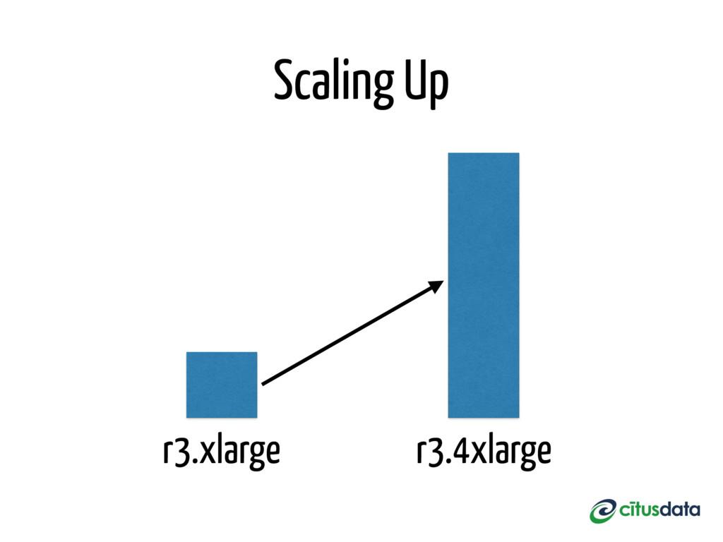 Scaling Up r3.xlarge r3.4xlarge