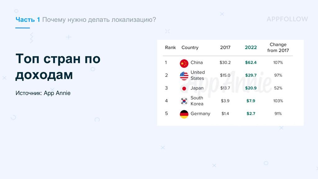 Топ стран по доходам Источник: App Annie Часть ...