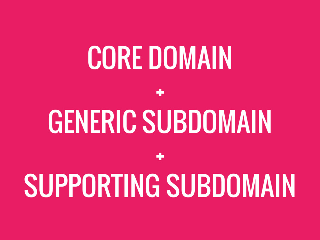 CORE DOMAIN + GENERIC SUBDOMAIN + SUPPORTING SU...
