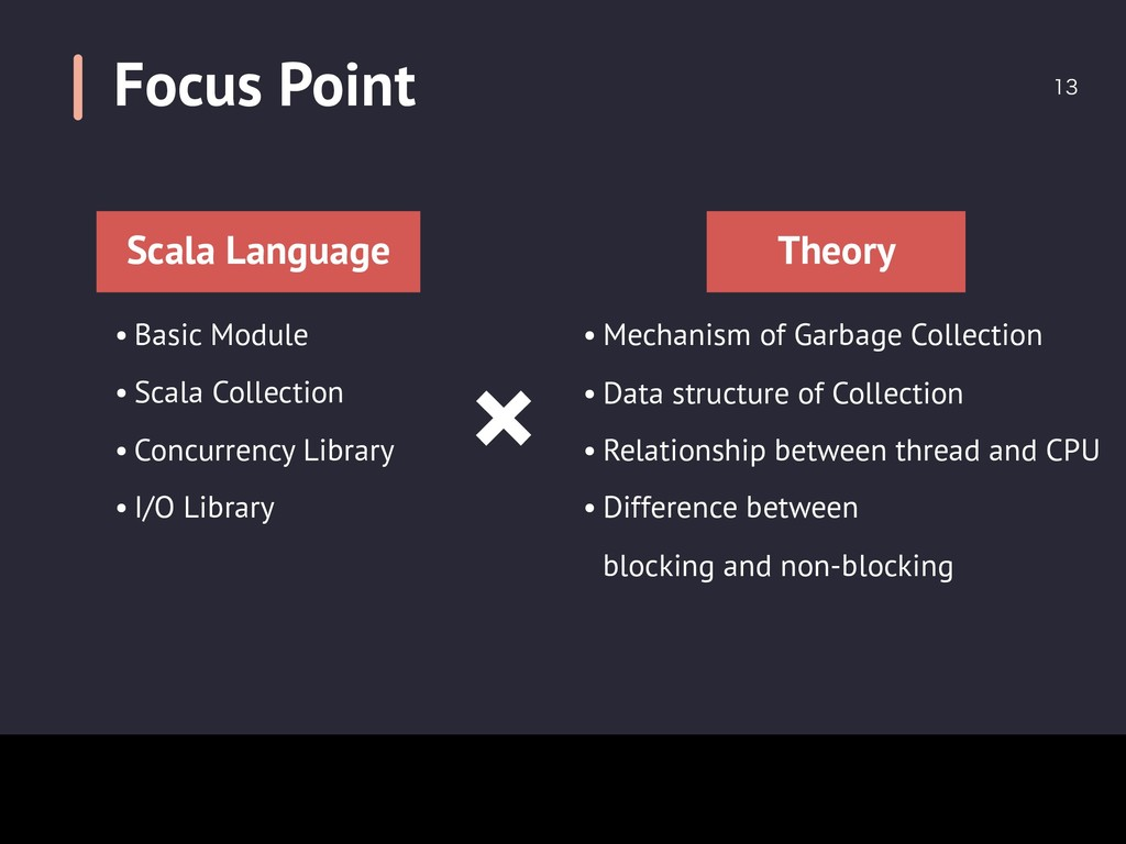Focus Point  Theory • Basic Module • Scala Co...
