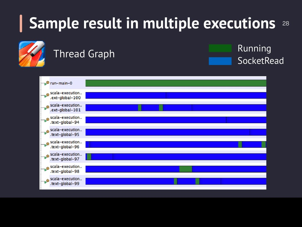 Sample result in multiple executions Running...