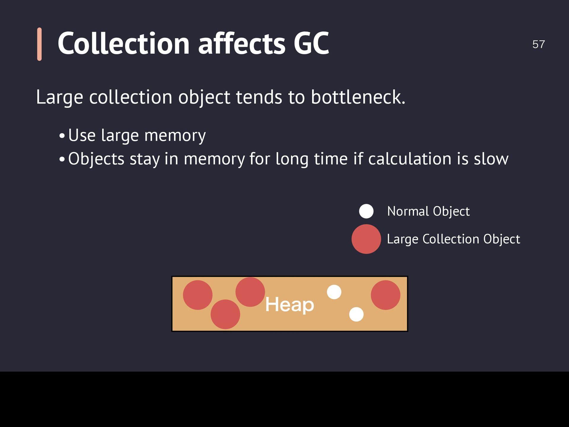 Scala Collection  scala.collection.mutable sc...
