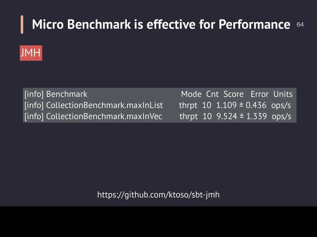 Micro Benchmark is effective for Performance ...