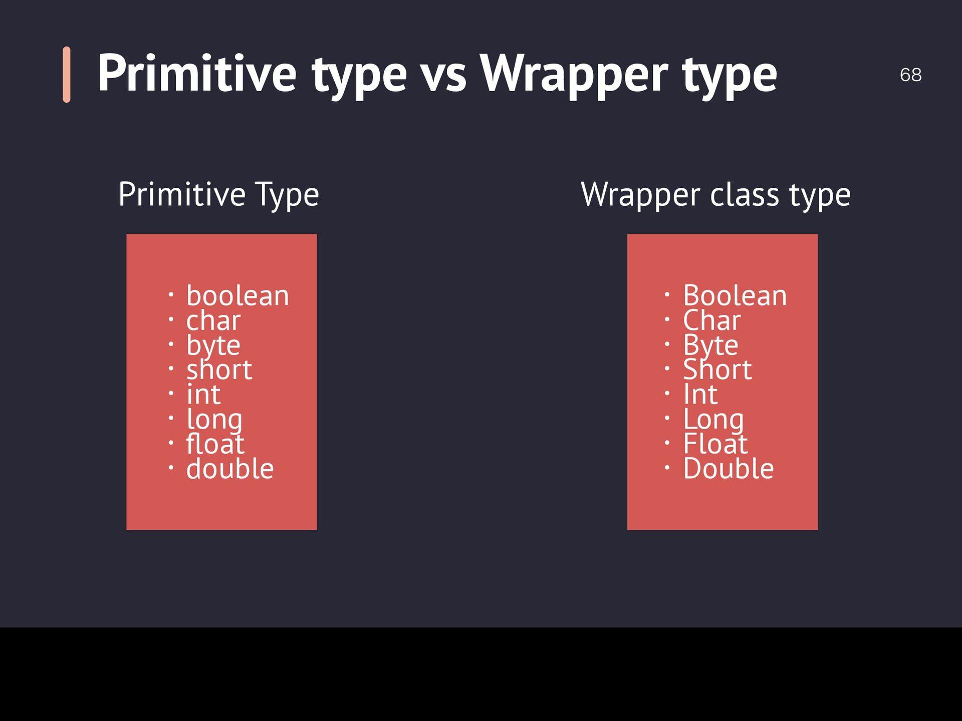Primitive type vs Wrapper type  Primitive Typ...