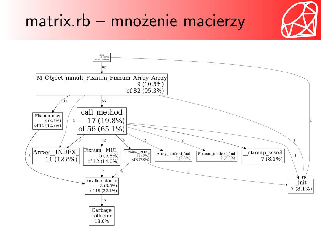matrix.rb – mnożenie macierzy main 0 (0.0%) of ...