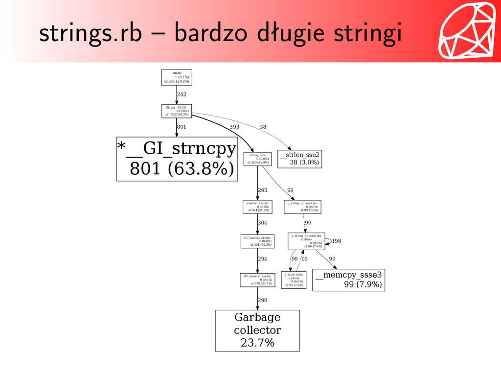 strings.rb – bardzo długie stringi String__PLUS...