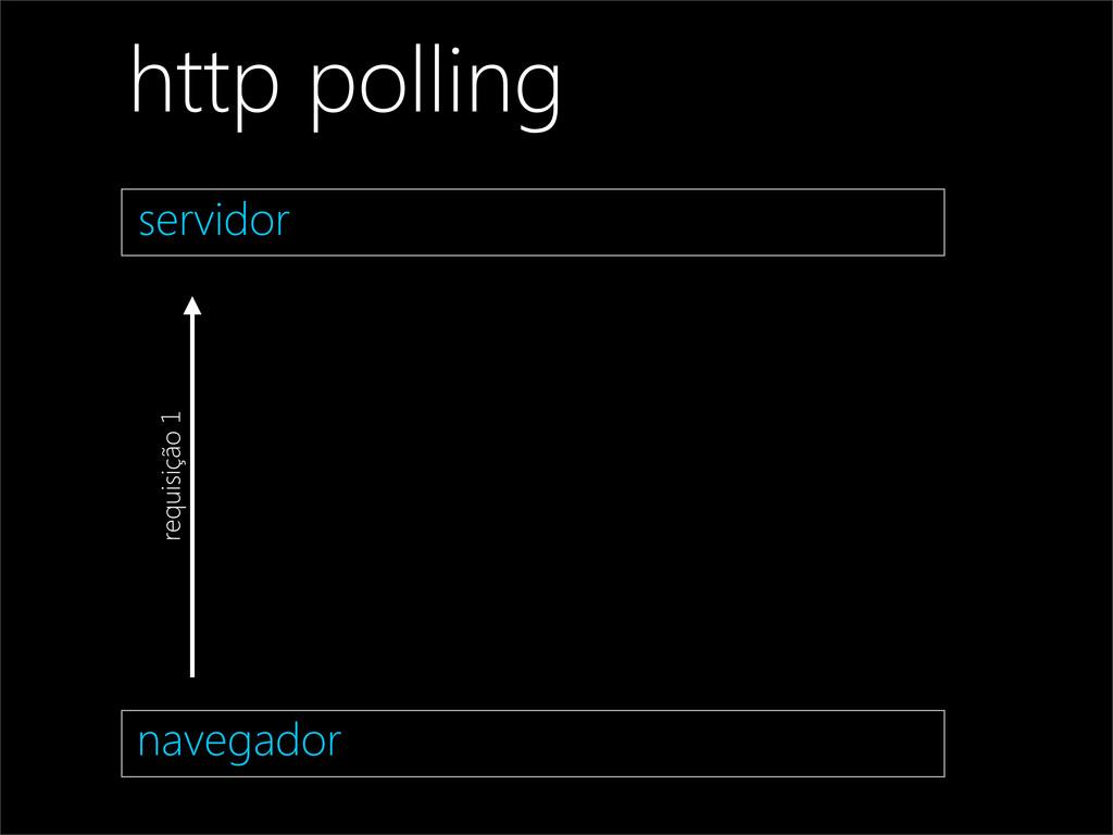 navegador servidor http polling requisição 1