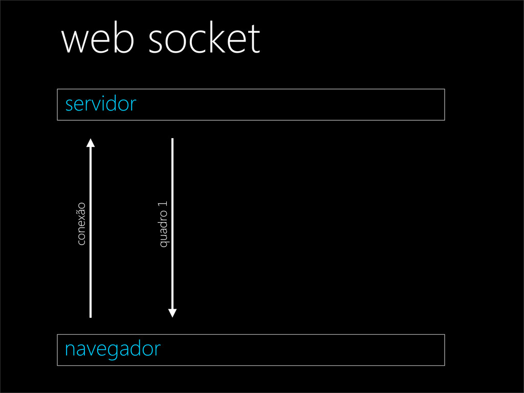 navegador conexão quadro 1 servidor web socket