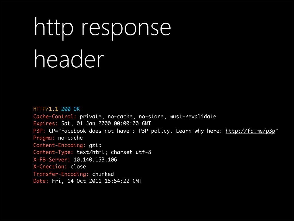 HTTP/1.1 200 OK Cache-Control: private, no-cach...