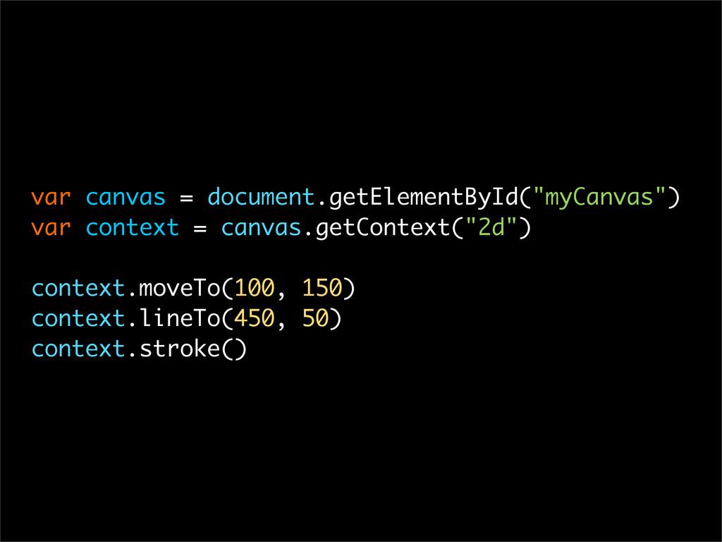 """var canvas = document.getElementById(""""myCanvas""""..."""