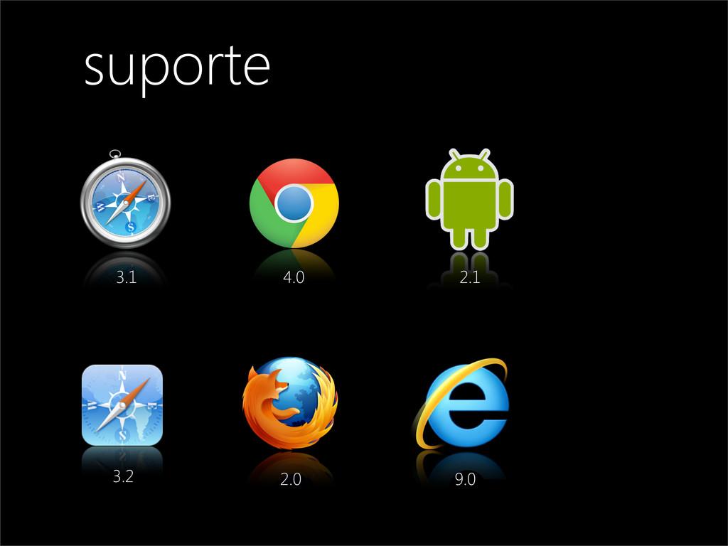 suporte 3.1 2.0 4.0 9.0 3.2 2.1