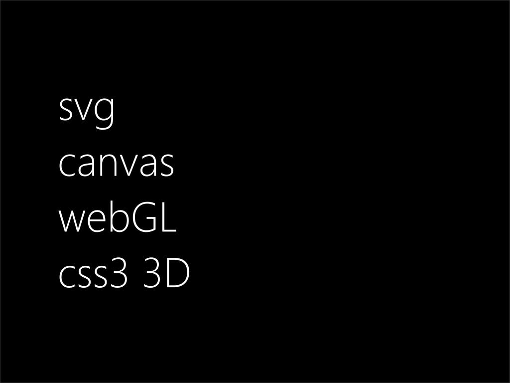 svg canvas webGL css3 3D