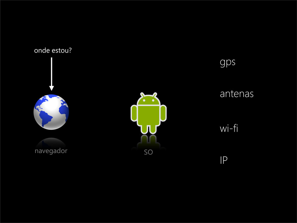 onde estou? navegador gps antenas wi-fi IP SO