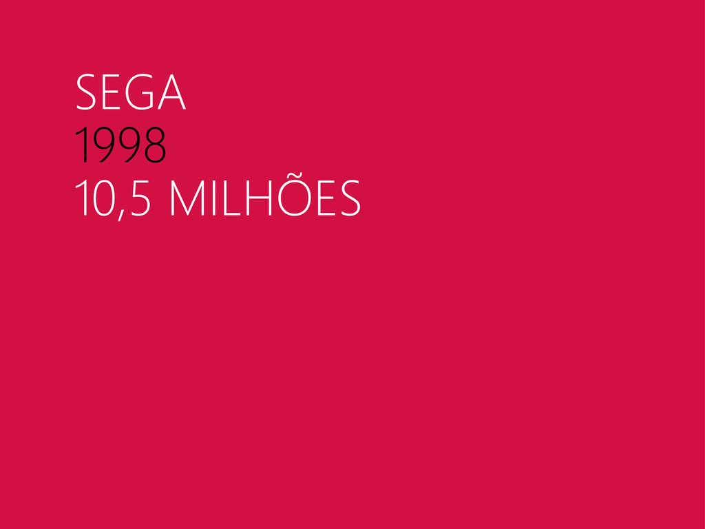 SEGA 1998 10,5 MILHÕES