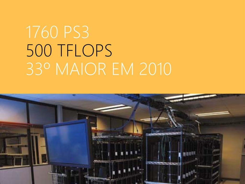1760 PS3 500 TFLOPS 33º MAIOR EM 2010