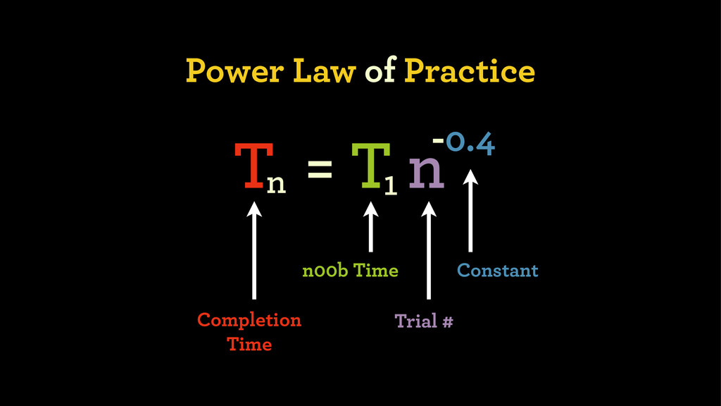Power Law of Practice T = T n -0.4 n00b Time Tr...