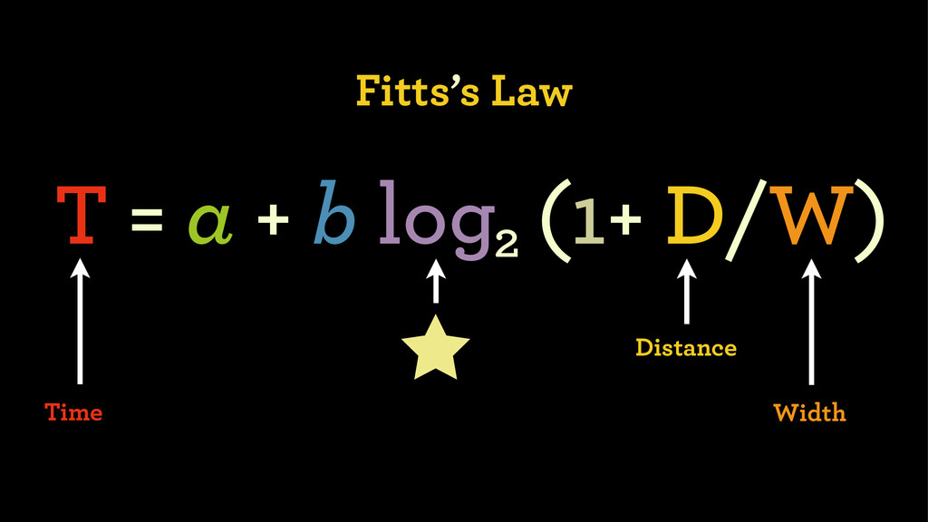 Fitts's Law T = a + b log (1+ D/W) 2 Distance W...