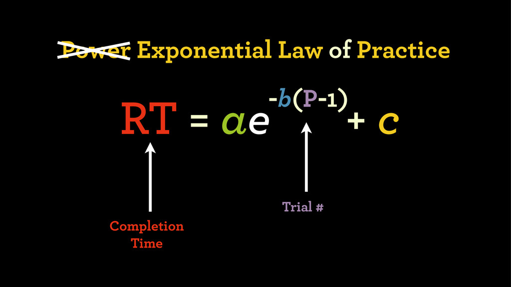 Power Exponential Law of Practice RT = ae + c -...