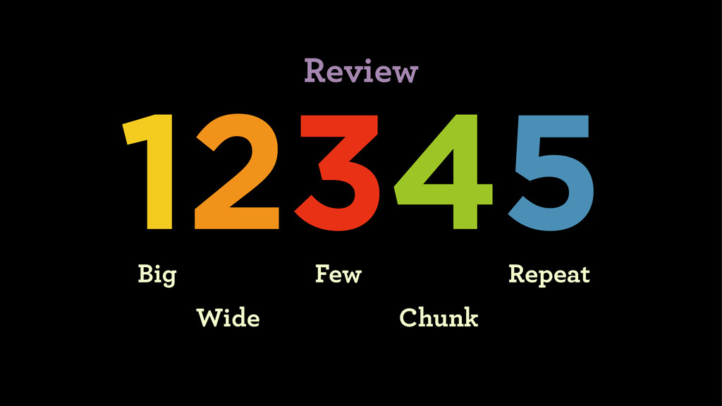 12345 Big Wide Few Chunk Repeat Review