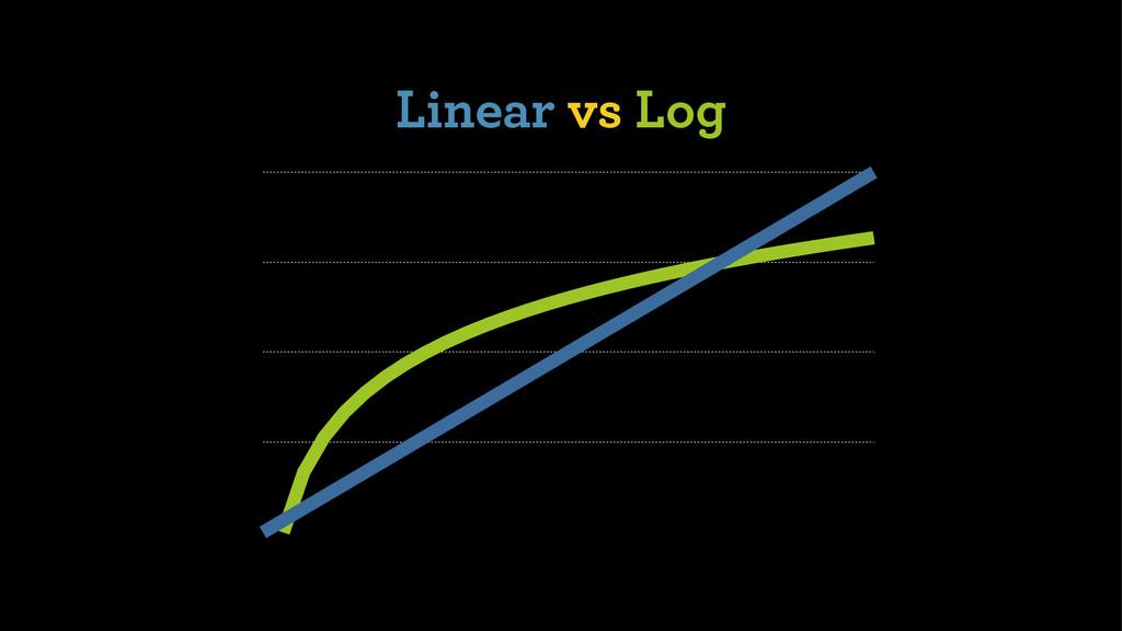 Linear vs Log 0.0 1.5 3.0 4.5 6.0 0 2 4 6 8 10 ...