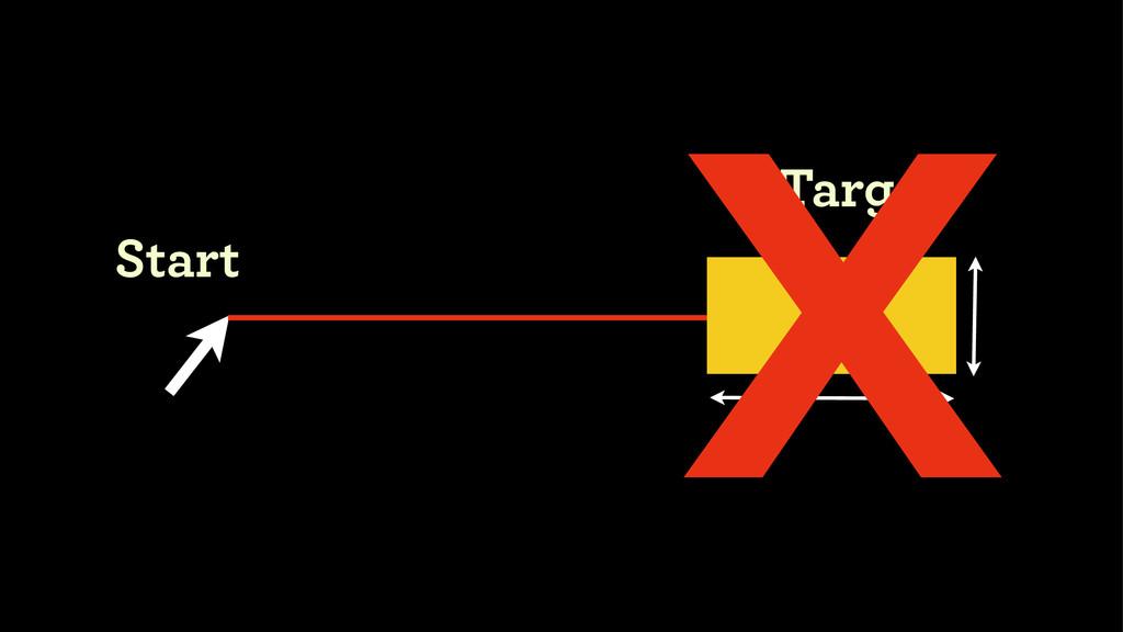 Target Start x
