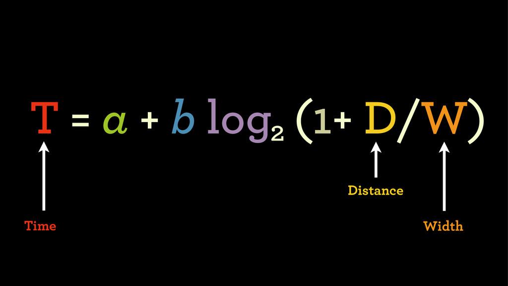 T = a + b log (1+ D/W) 2 Distance Width Time