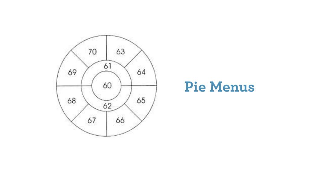 Pie Menus