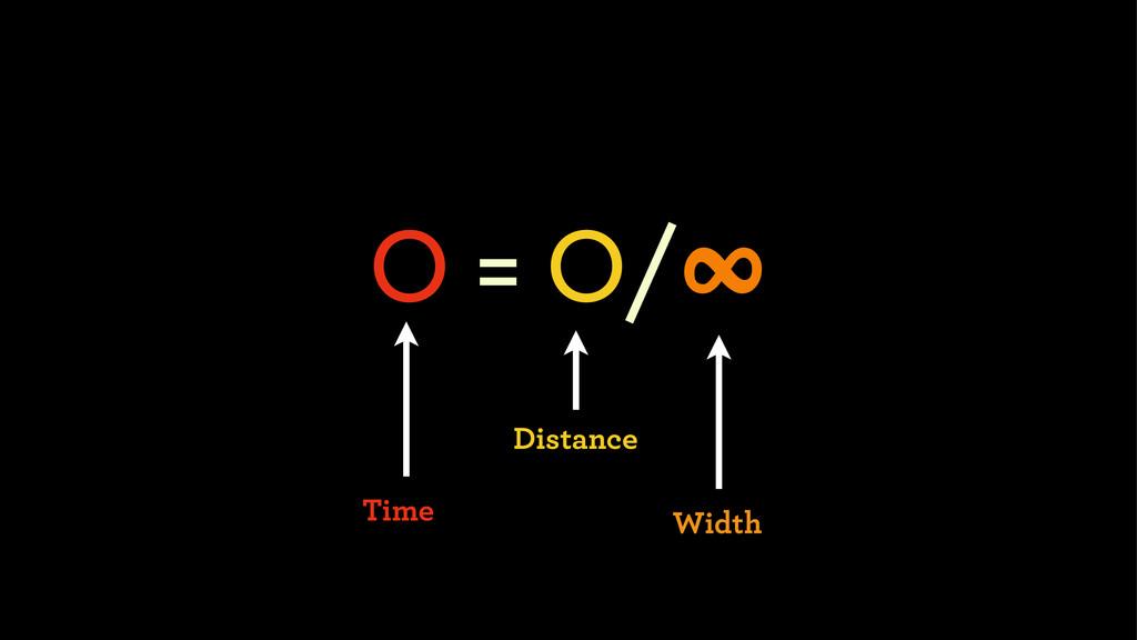 O = O/∞ Distance Width Time