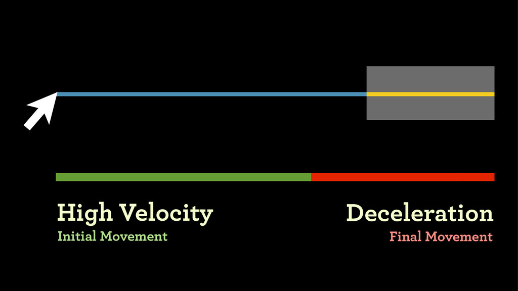 High Velocity Deceleration Initial Movement Fin...