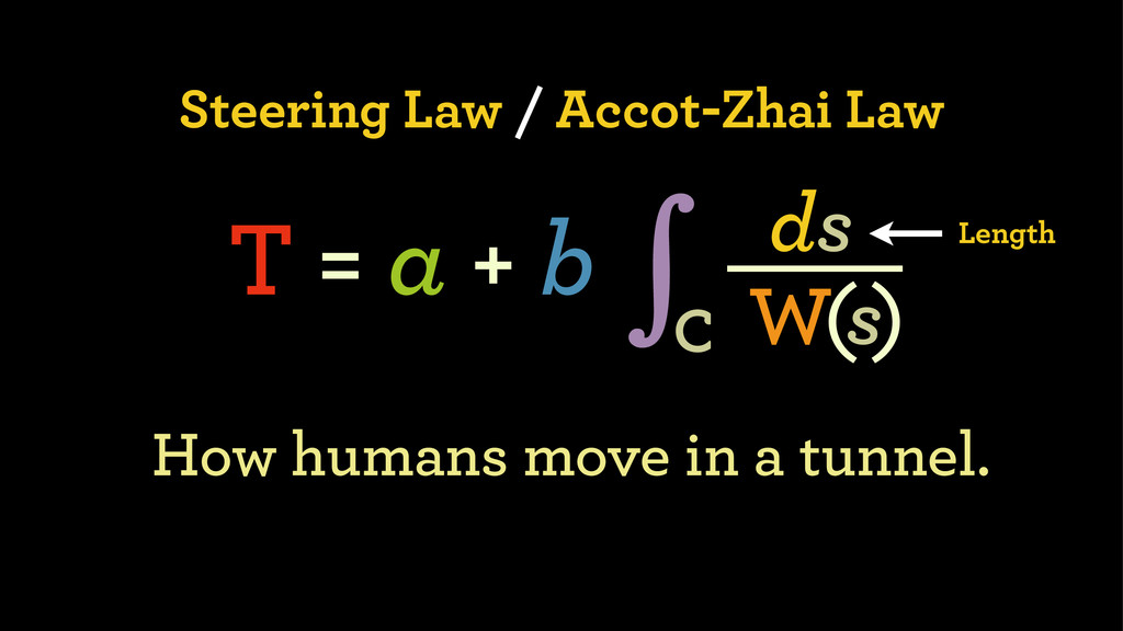 Steering Law / Accot-Zhai Law Length ∫ T = a + ...