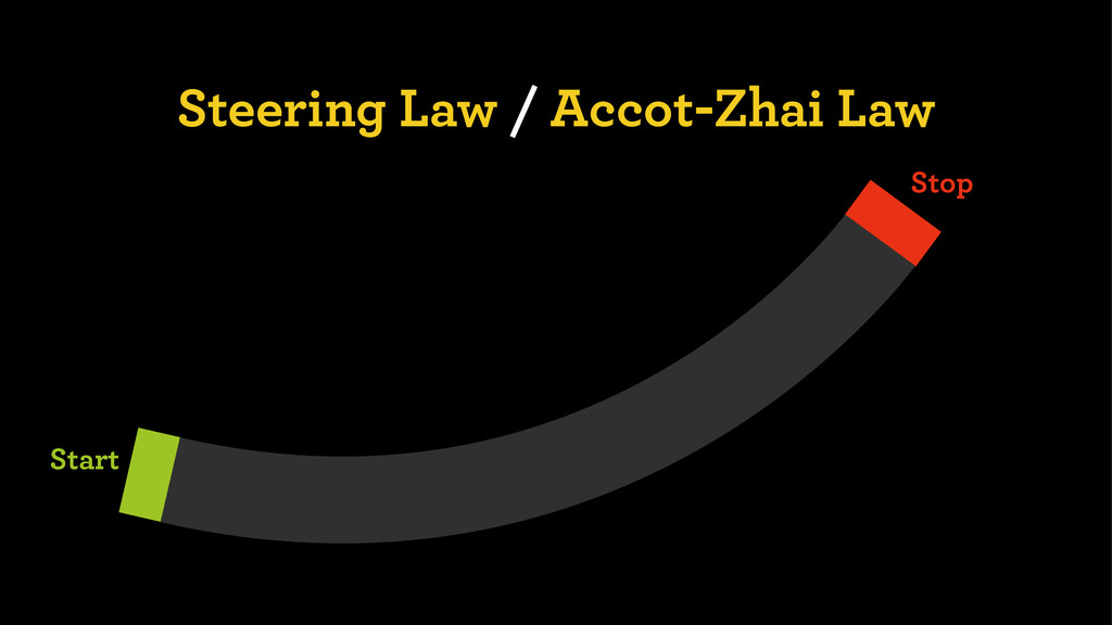 Steering Law / Accot-Zhai Law Start Stop