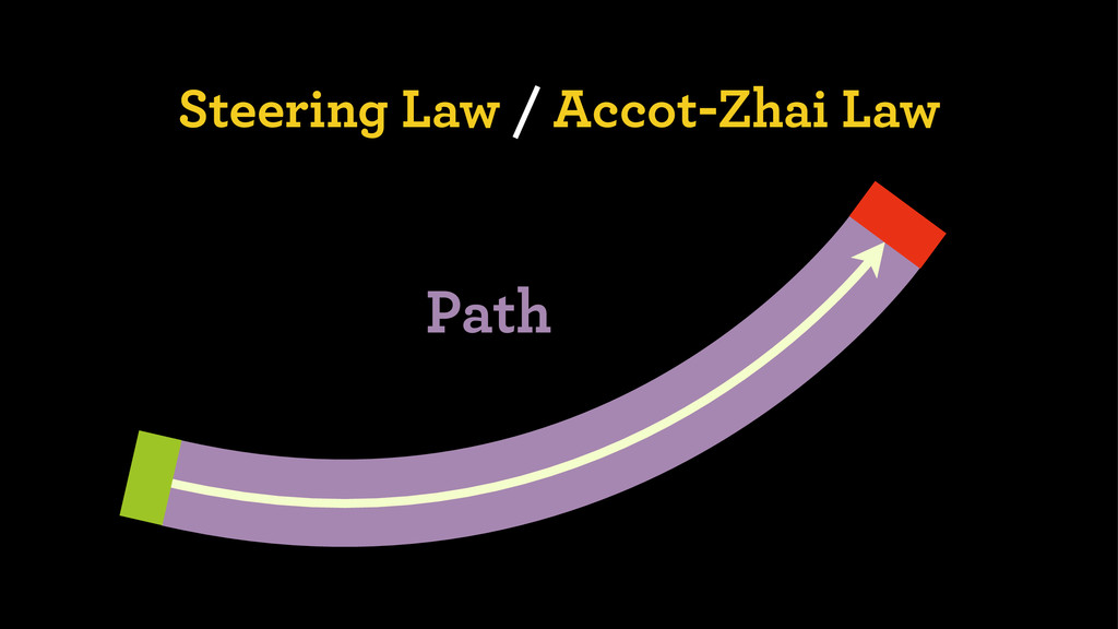 Steering Law / Accot-Zhai Law Path