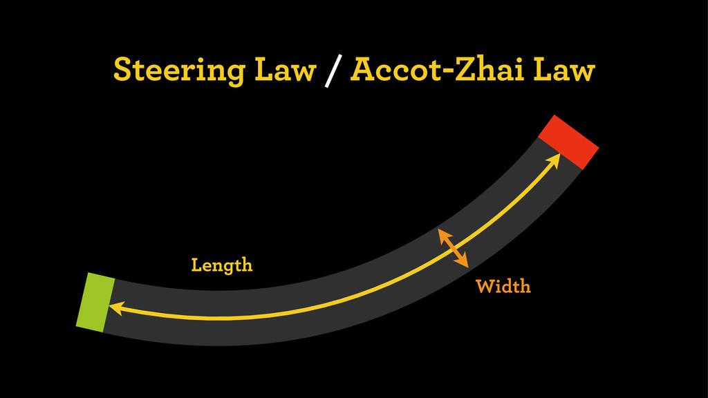 Steering Law / Accot-Zhai Law Width Length