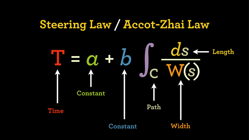 Steering Law / Accot-Zhai Law Constant Constant...