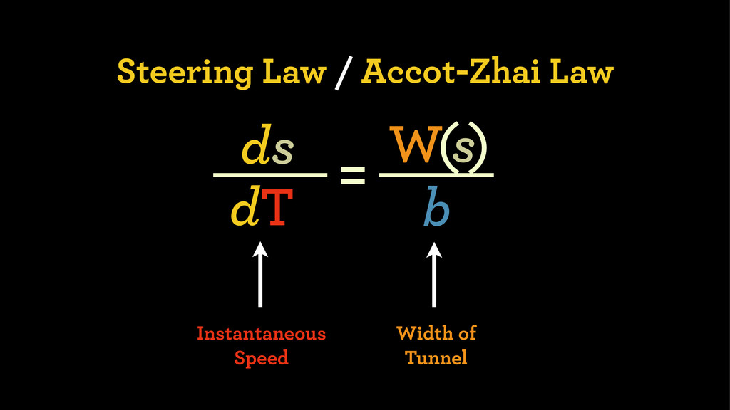 Steering Law / Accot-Zhai Law Width of Tunnel d...
