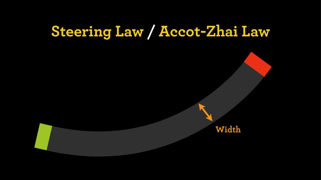Steering Law / Accot-Zhai Law Width