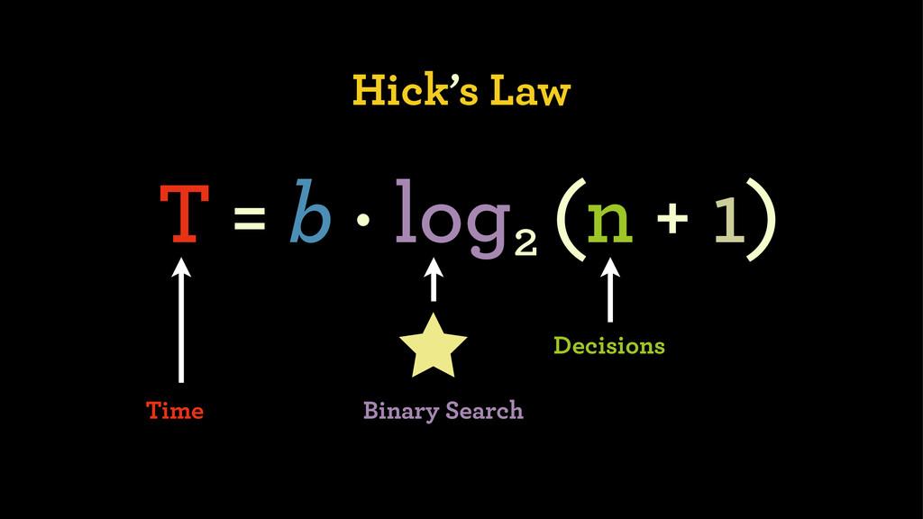 Hick's Law T = b · log (n + 1) 2 Binary Search ...